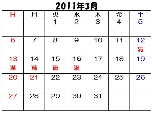 2011.3
